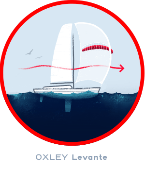 ox_illu_sail-stable_levante_190123