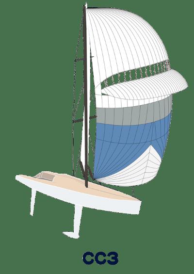 oxley segel bora farbe CC3